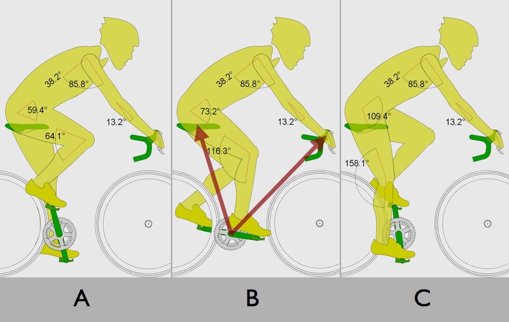 3 metode de a merge corect pe bicicetă