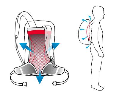 Rucsac anti-transpirație aeroflex